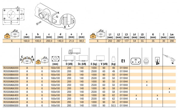 RO 50 E, 50mm Anhängekupplung 160x100mm (Handh. abw.)