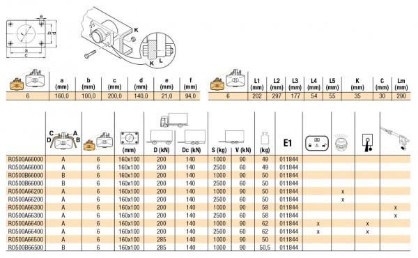RO500A66000 50 mm Anhängekupplung 160 x 100 mm Handhebel aufwärts